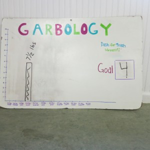 We graph our food waste for the week on our Garbology chart.